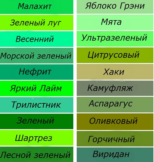 оттенки зеленого цвета в маникюре